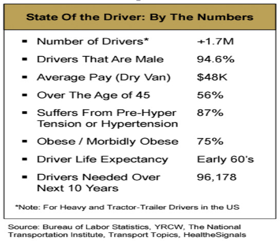 State of the Driver - Conspire!